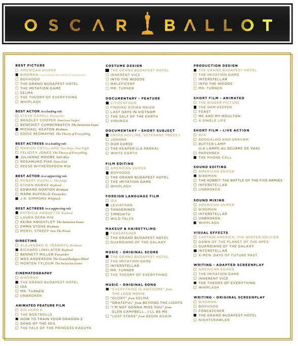 2015 Oscars Printable Ballot 2015 on oscar official ballot